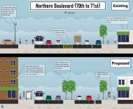 Northern Boulevard Visioning